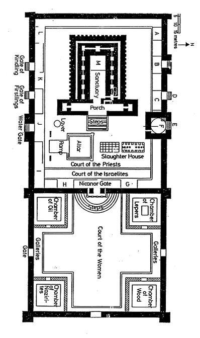 Floor Plan Of Herod S Temple Temple Pinterest Temple