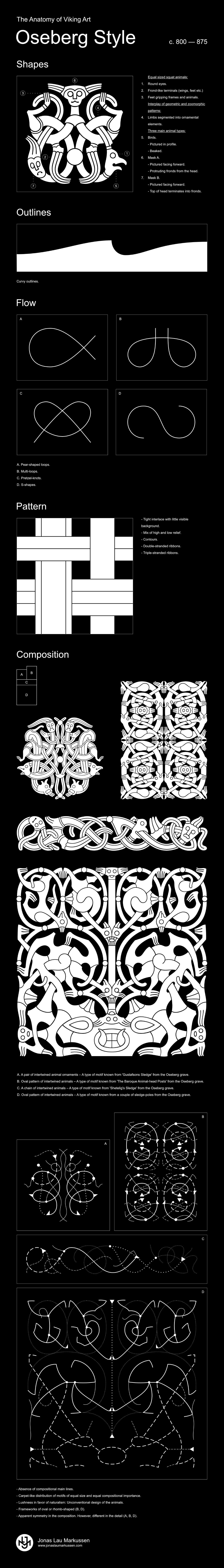 Oseberg Style | Things Viking/Norse - Crafts: Embroidery & Applique ...