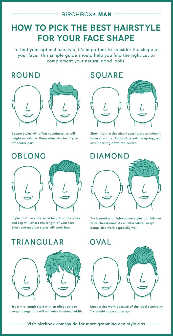 Round head haircuts men menus hairstyles pick a style for your face shape  face shapes