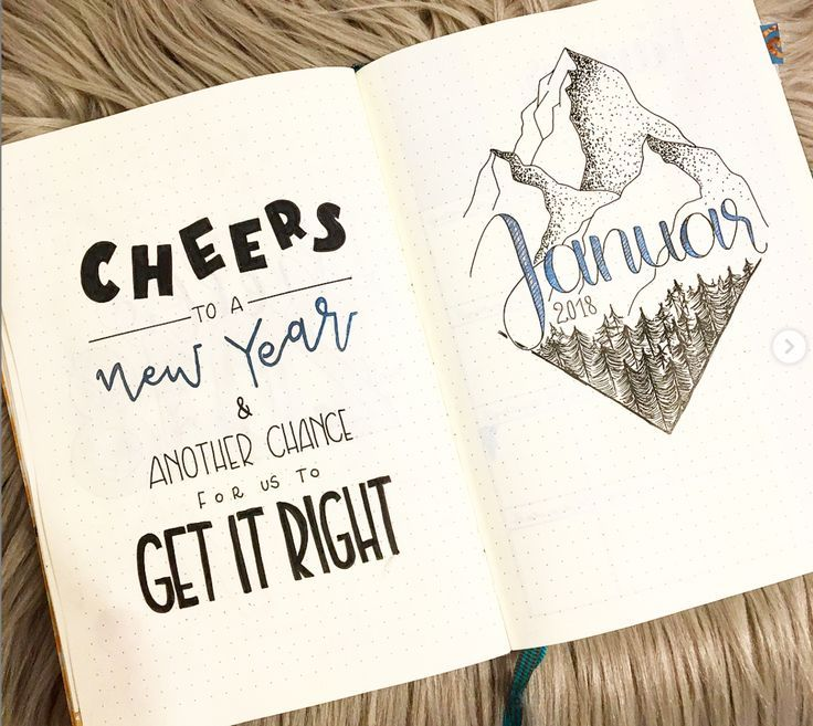 Photo of Bullet Journal Ideas for January – Home Decor