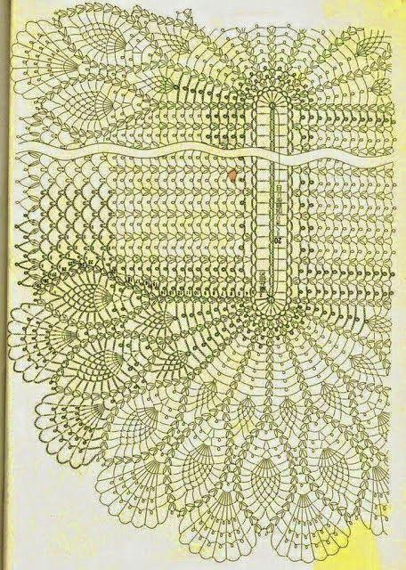 5 Patrones crochet de Centro de Mesa Ovalado | Crochet y Dos agujas ...