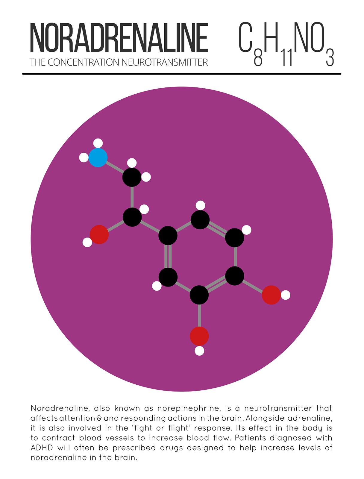 Neurotransmisor Noradrenaline