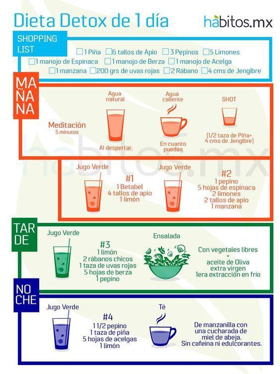 Un Sketch De Dieta De 30 De Zile - Dieta Mediteraneana Pe Zile