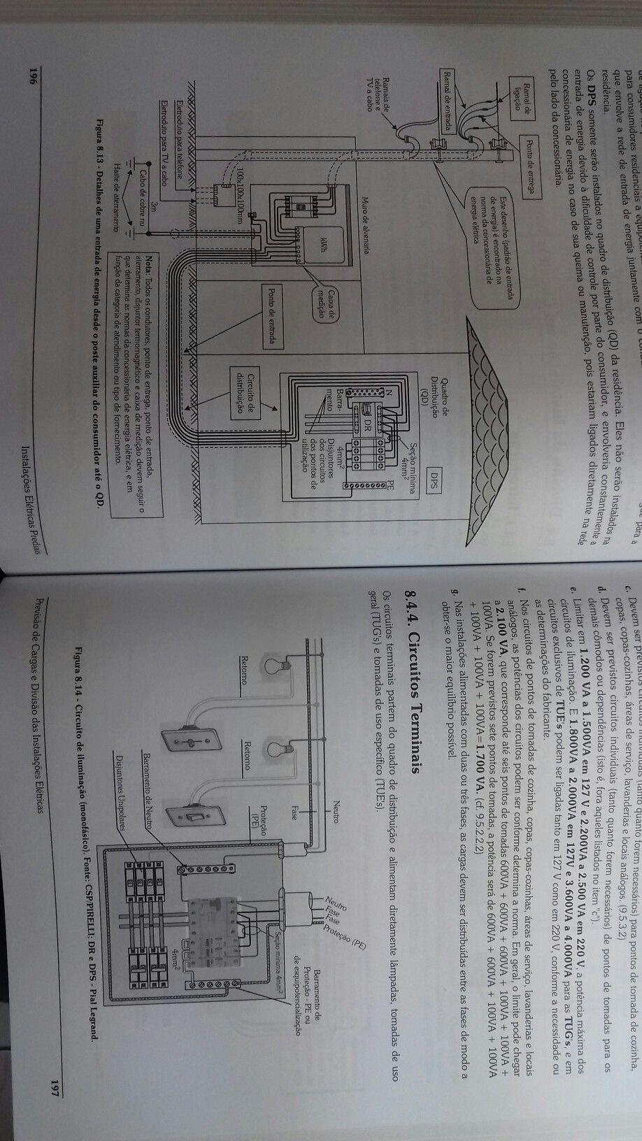 Circuito Eletrico : Circuito elétrico e terminal eletricista
