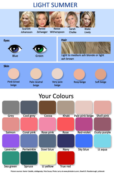 My color analysis