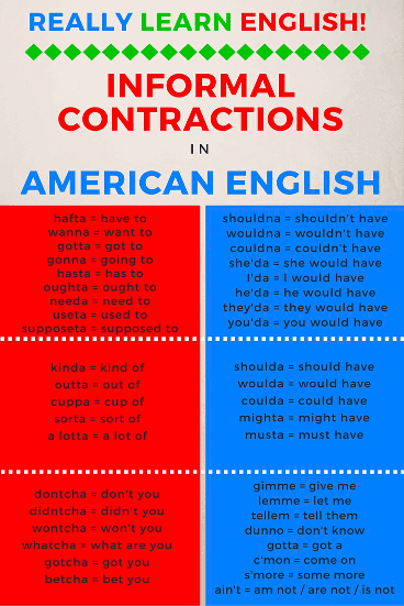 Informal Contractions - American English   Teaching and ...