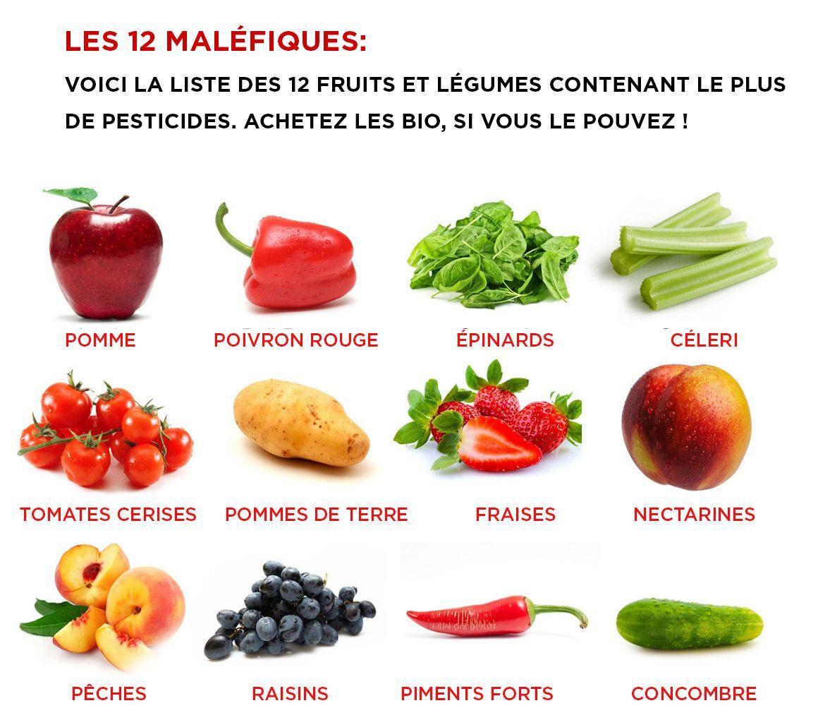 les 12 mal fiques les 12 fruits et l gumes contenant le plus de pesticides acheter bio. Black Bedroom Furniture Sets. Home Design Ideas