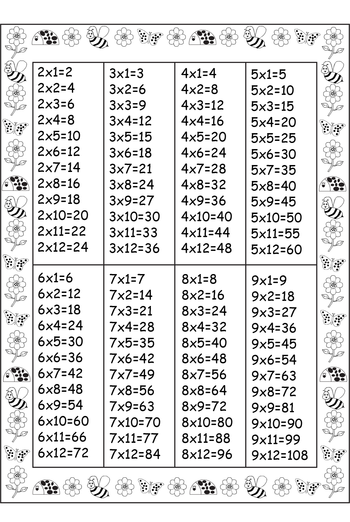 Times table shets printable activity shelter also sheets mutiplication charts rh pinterest