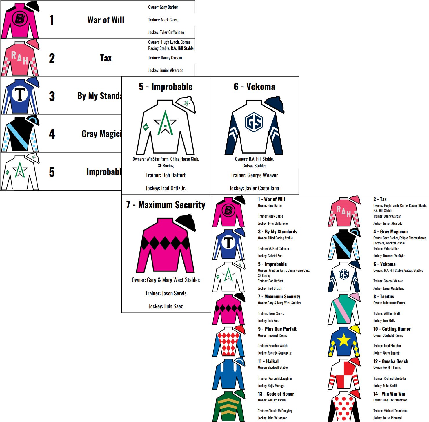 It is a photo of Monster Kentucky Derby Post Positions Printable