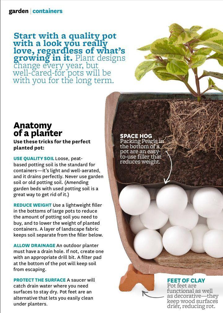172cc7b798930aac80d5ea6a56b284f1 - Best Soil To Use For Container Gardening