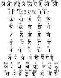 Alfabeto En Sanscrito Med Billeder Mytologi
