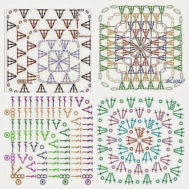 crochelinhasagulhas: Quadradinhos em crochê | linhas | Pinterest ...