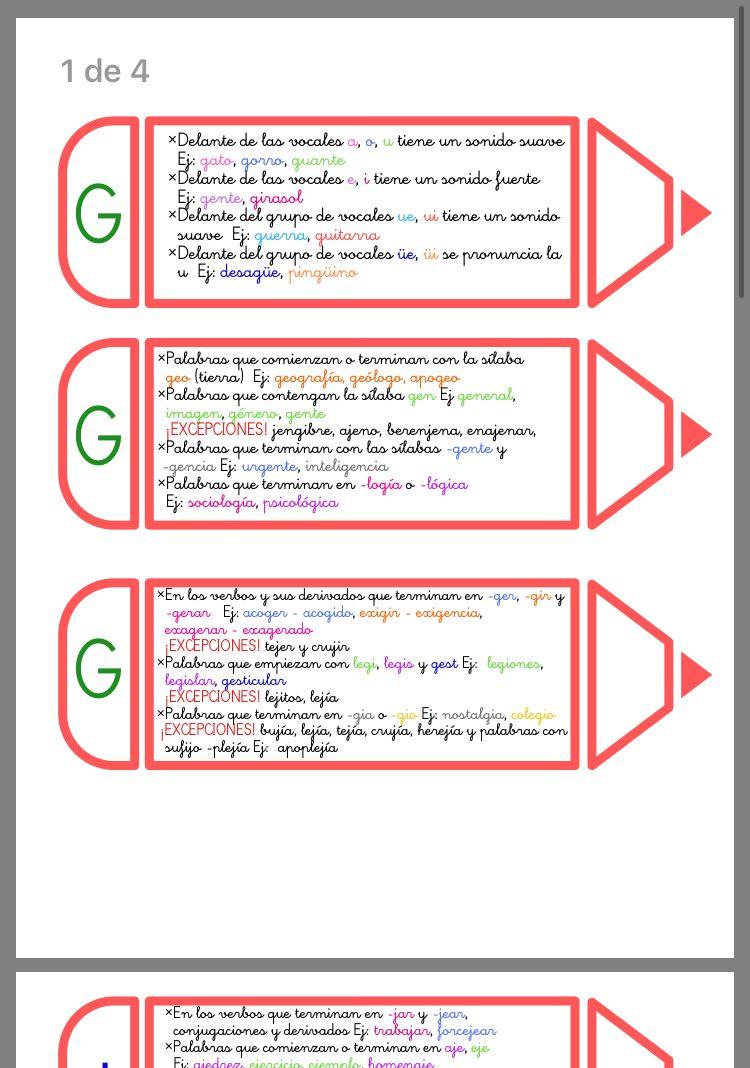 Pin De Pili Rol En Lengua Habla Y Lenguaje Ortografía Audición Y Lenguaje