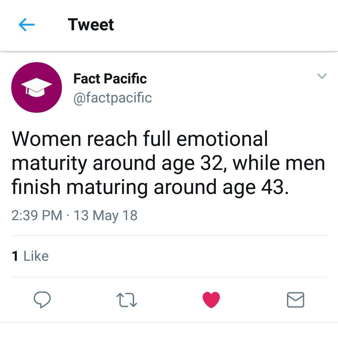 A when emotionally mature does man fully The Marks