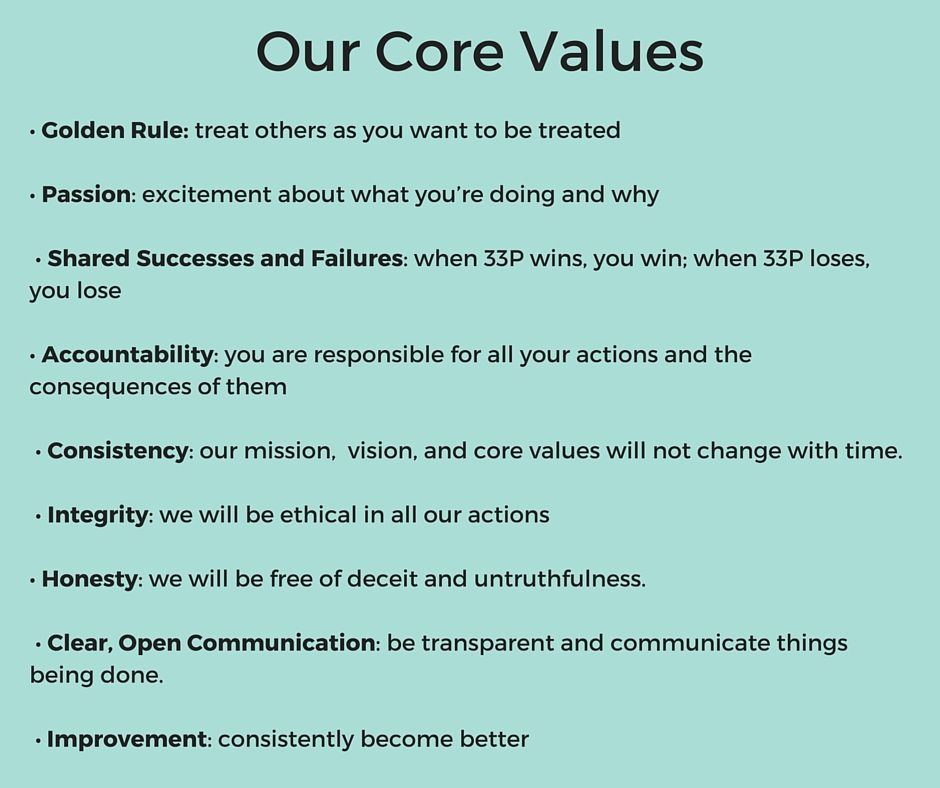 Our Vision 3 Employee Handbook Personal Mission Statement Example Examples Ethical