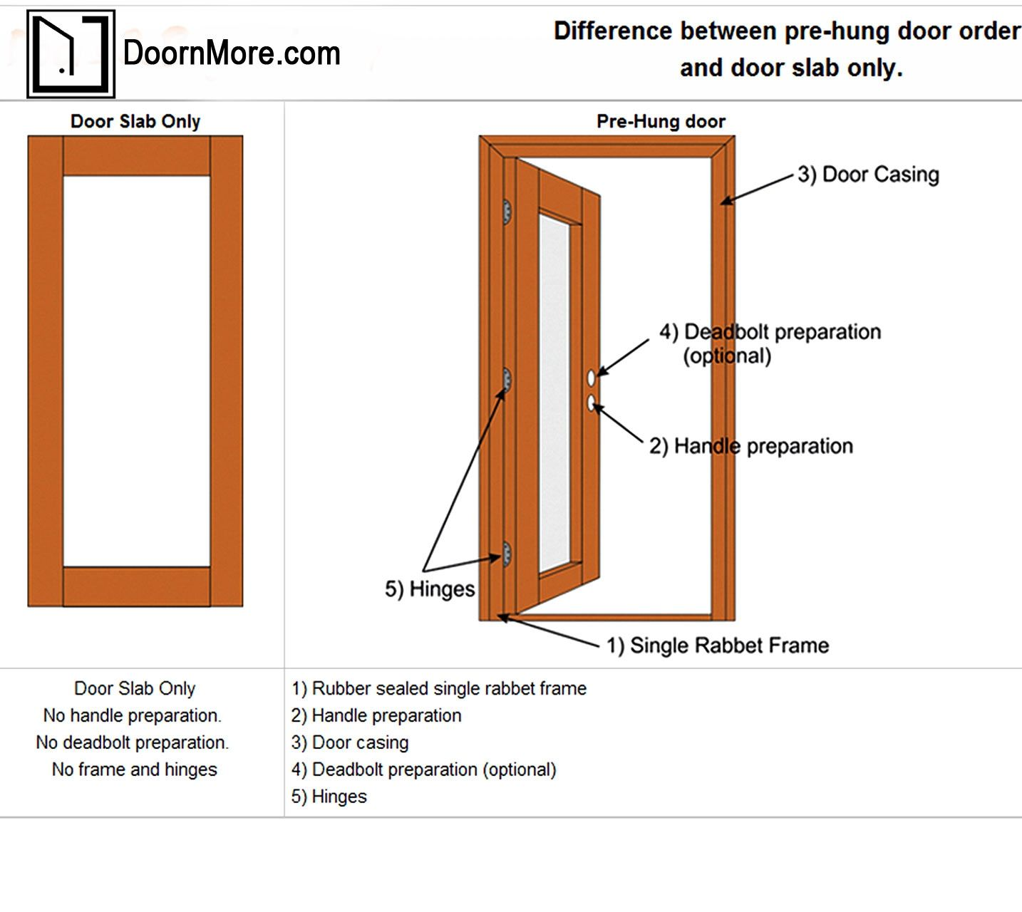 Exterior Doors Slab Only | http://thefallguyediting.com | Pinterest ...