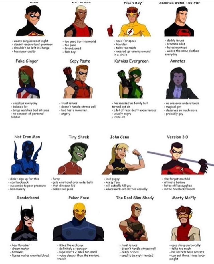 Batman Body Swap Fanfiction  persona 5 – The Caption Corps