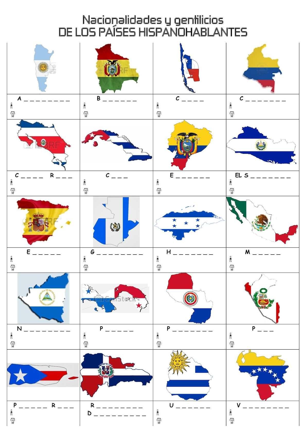 Nacionalidades Y Gentilicios De Los Paises