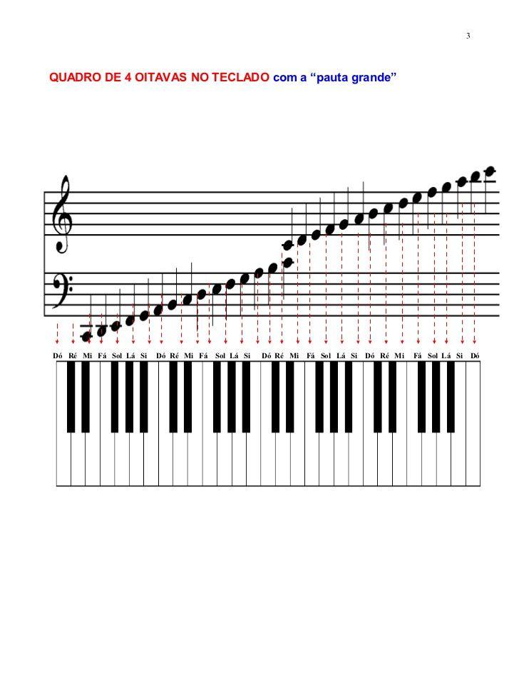 Apostila teoria musical | apostila musicalização | Pinterest