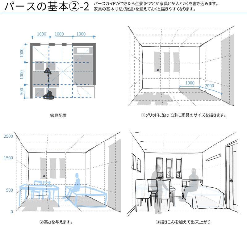 定規不要で描ける 室内パースの基本 インテリア パース Lp