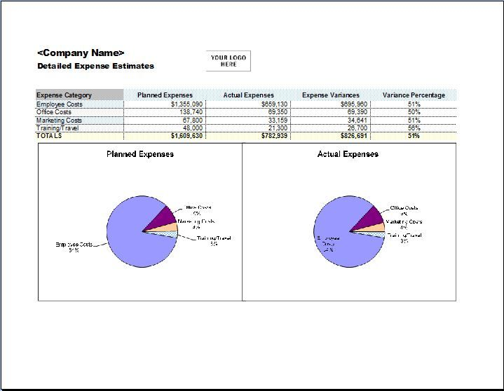 ms excel expense estimate template word business templates