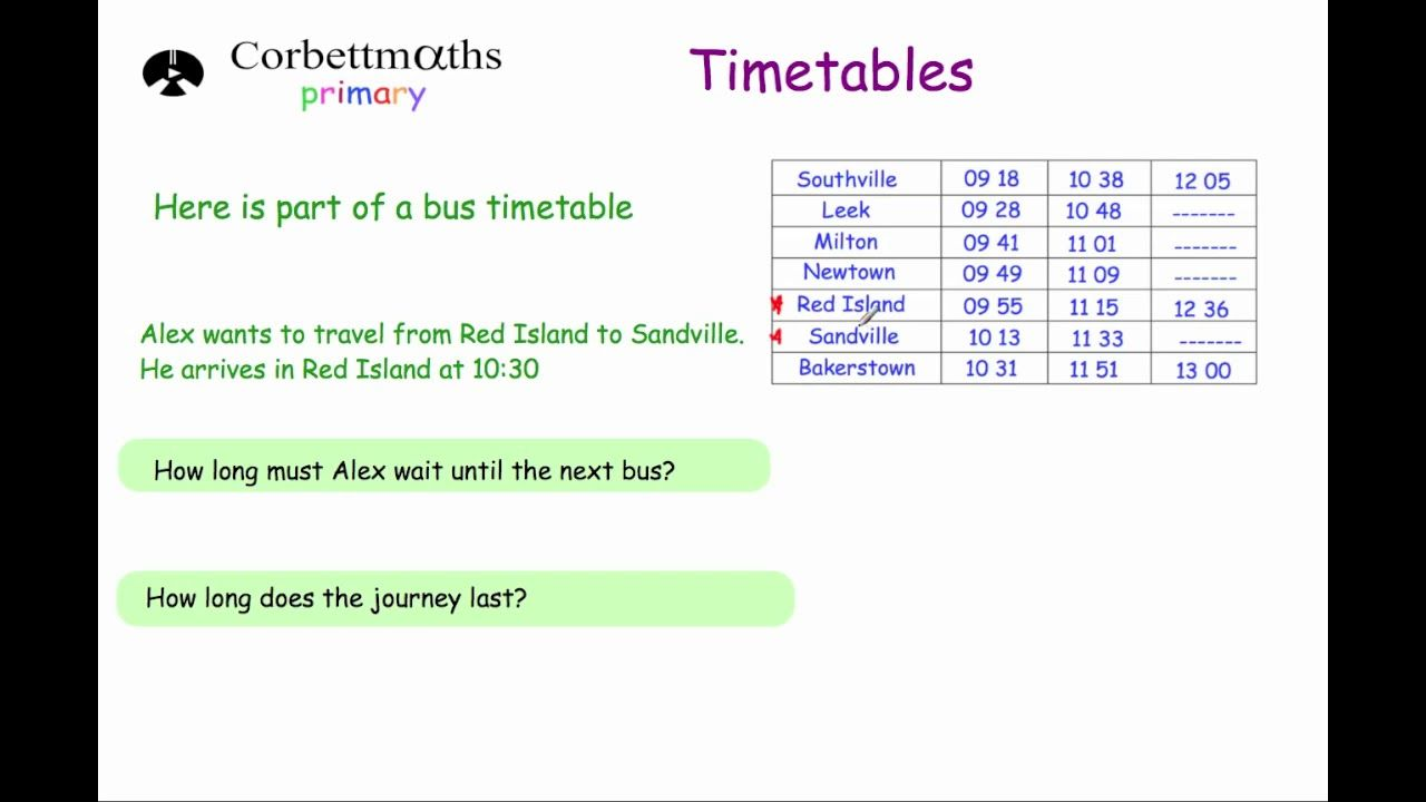Timetables Primary Primary This Or That Questions Understanding [ 720 x 1280 Pixel ]