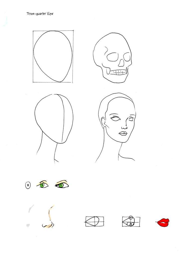 Lezione 2b: Testa (visione tre-quarti) - fashion moda mia figurini tecniche grafiche sketchbook mood board