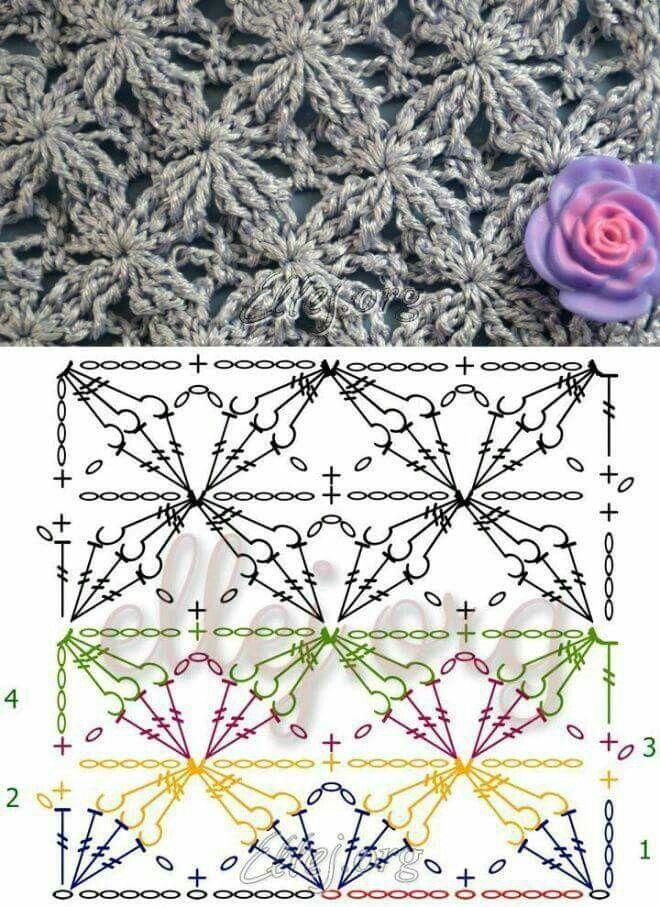 Pin de nagylia@ymail.com en scheme pt crochetat   Pinterest   Puntadas
