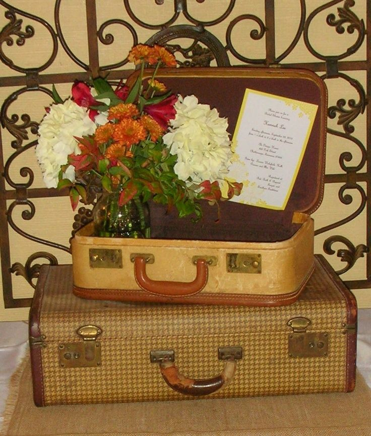 Replica Vintage Suitcases | Luggage And Suitcases