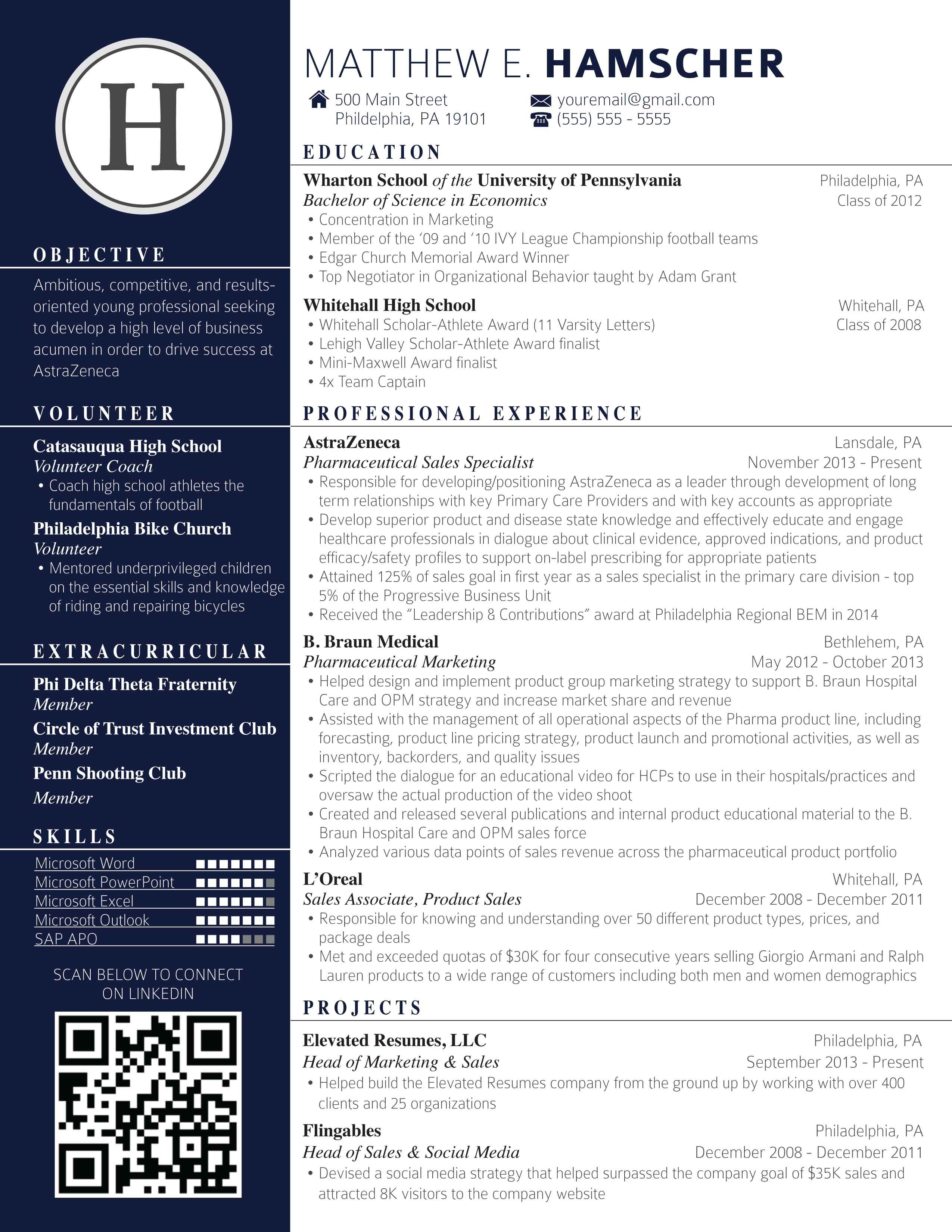 Creative resumes from with