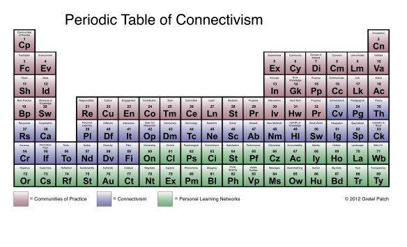 La tabla periódica de las series de televisión españolas - best of tabla periodica de los elementos quimicos en excel