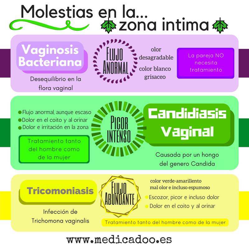 candidiasis genital masculina tratamiento
