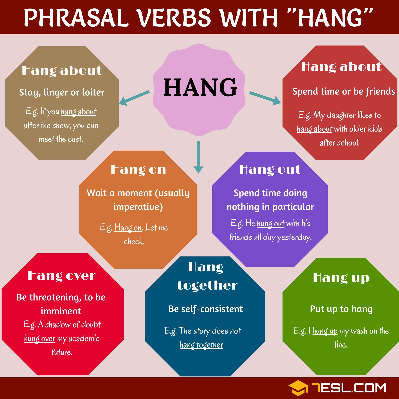 Phrasal Verbs With Hang Hang On Hang Over Hang Out Hang Up 7esl English Phrases English Vocabulary Words Learn English [ 3000 x 3000 Pixel ]