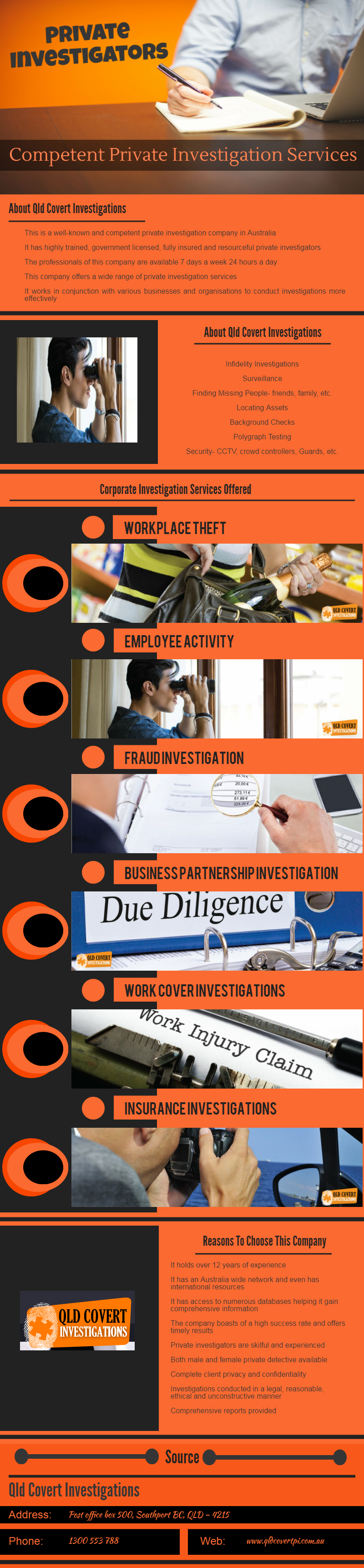 Competent Private Investigation Services Qld Covert