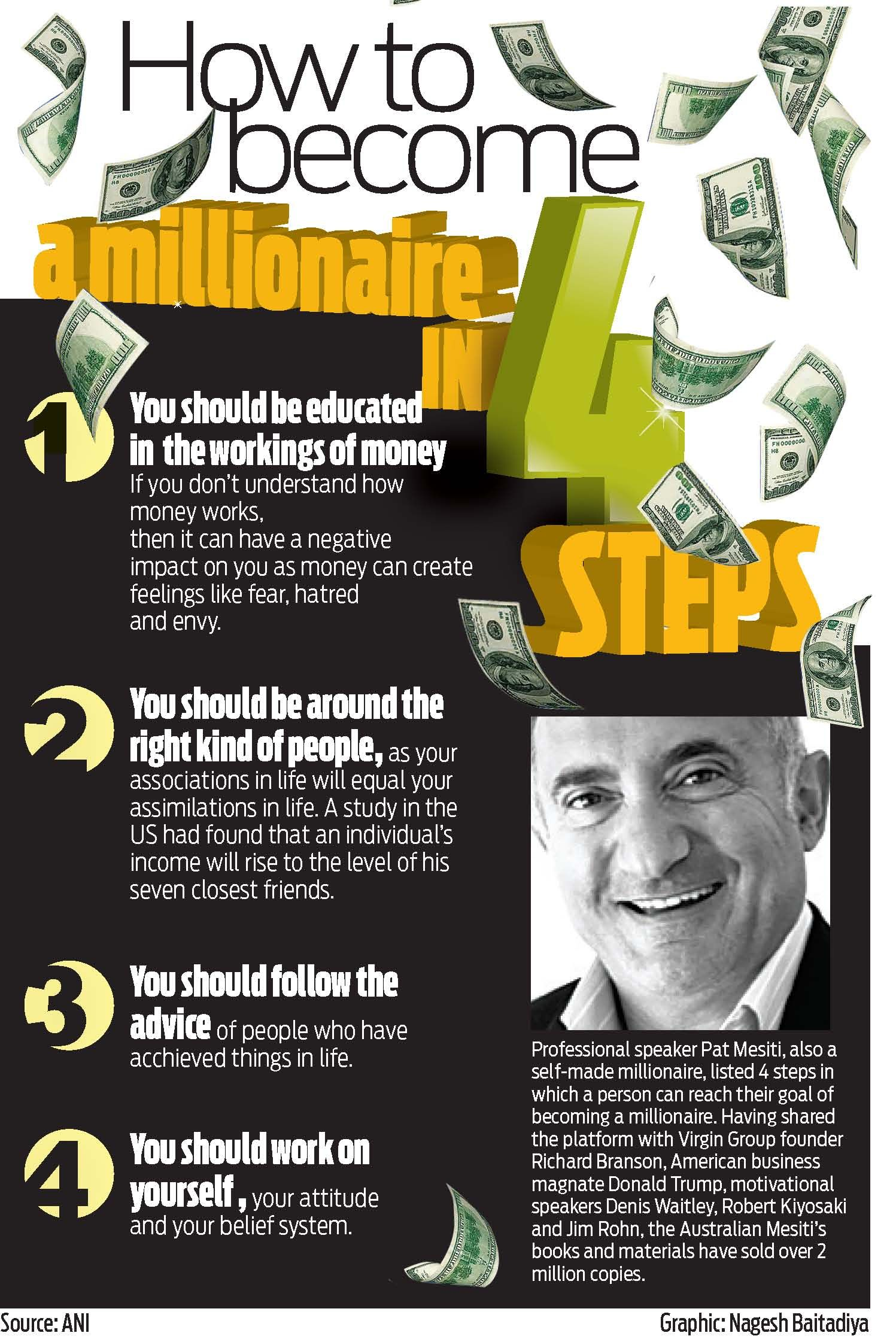 How to become a millionaire in 4 steps