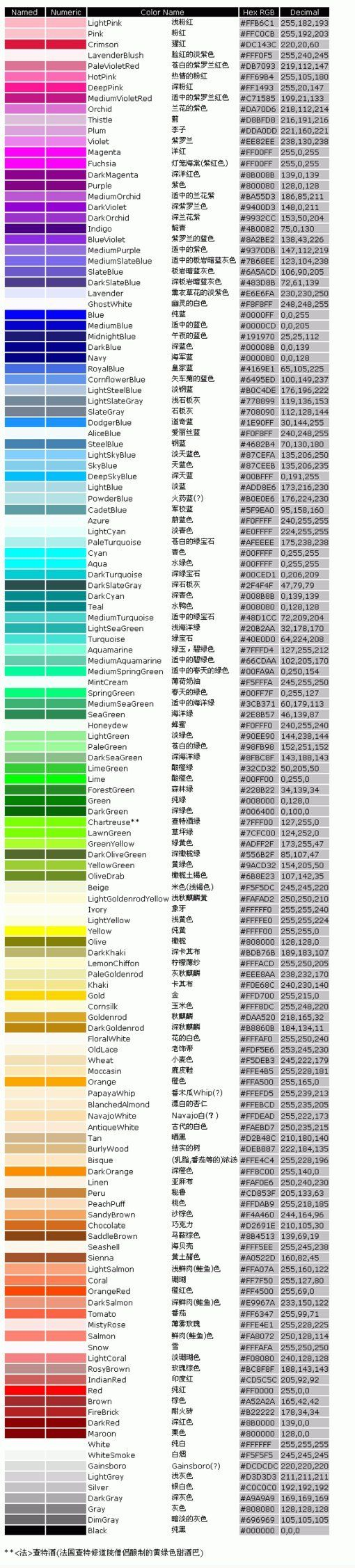 The name and number of each color color when selected friends colour names and codes geenschuldenfo Image collections
