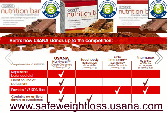 USANA the only company in the world that has the coveted Low Glycemic Certification for its Nutrimeal Bars and Shakes