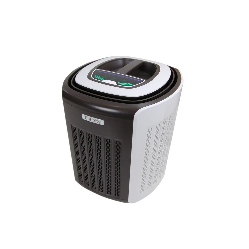Prolux Enfinity Hepa Filtration And Ion Air Purifier Prolux Enfinity Ionic Air Purifier Air Purifier Reviews Air Purifier