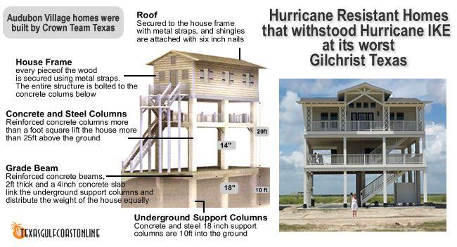 Hurricane Resistant Homes On Texas Coast Survive Ike S Worst Texas Gulf Coast Real Estate Texas C Hurricane Proof House Beach House Plans Texas Beach House
