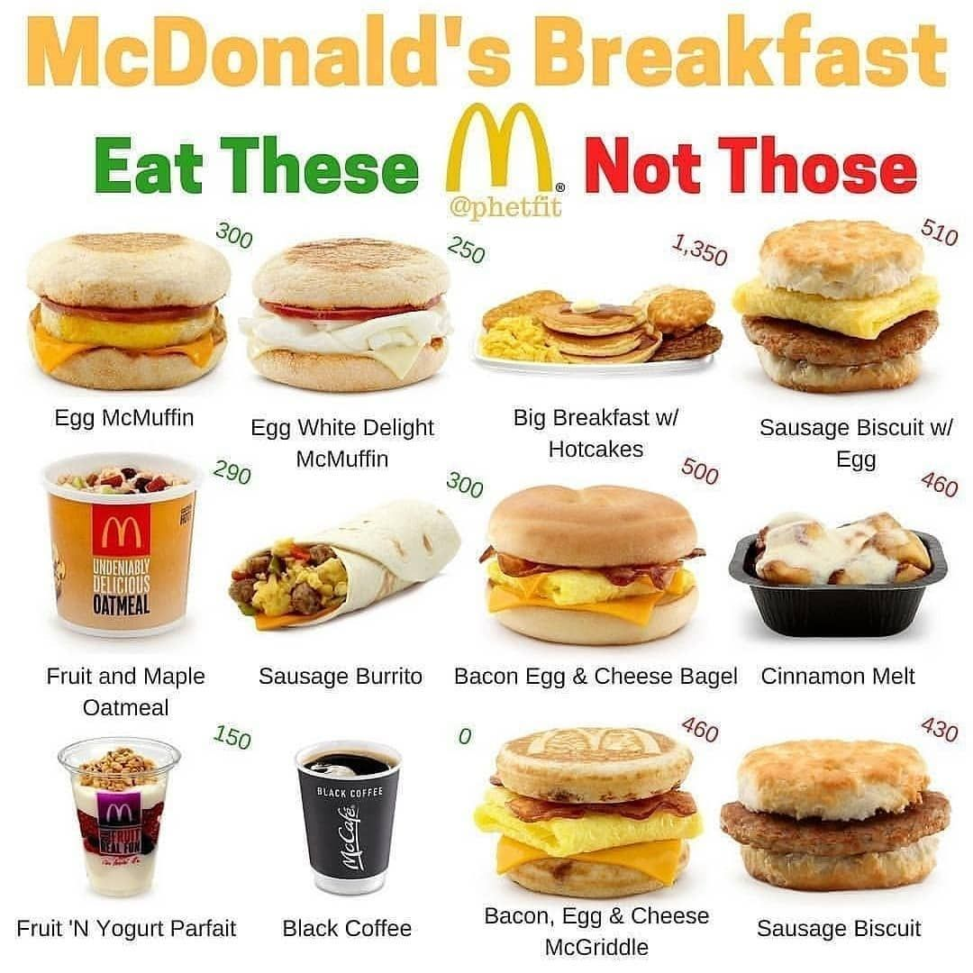 The best and worst of Mcdonald's breakfast The wors