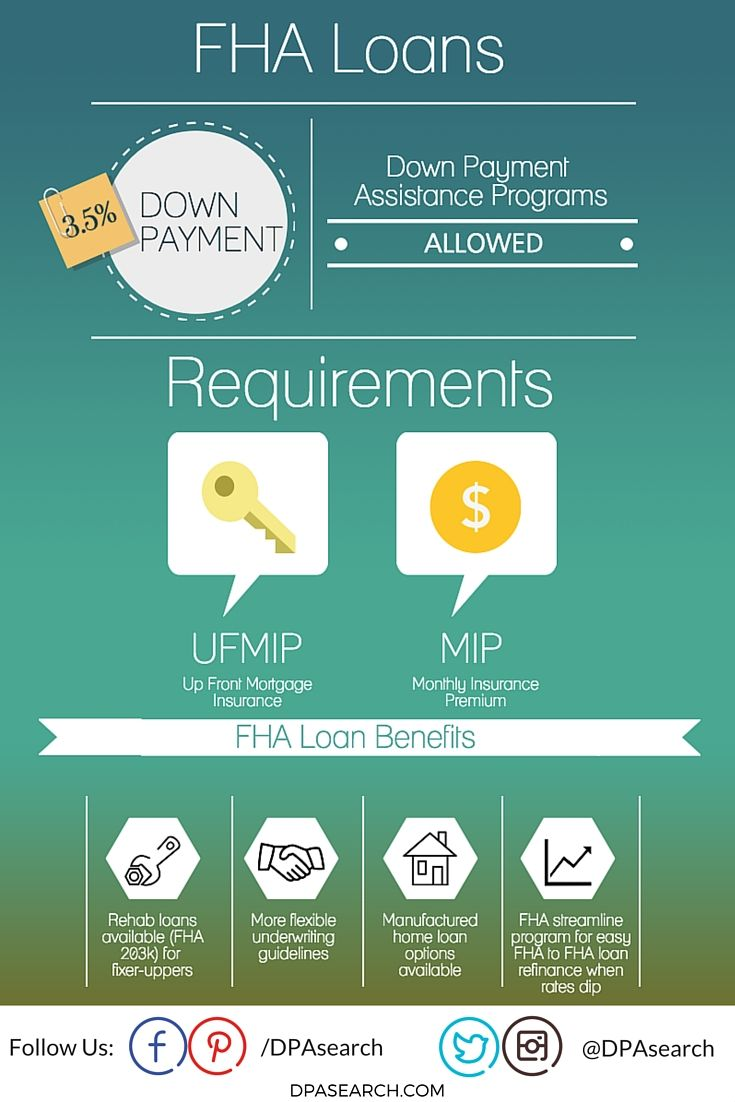 Benefits Of Fha Loans Infographic Dpa Search Fha Loans Fha Mortgage Loan Officer