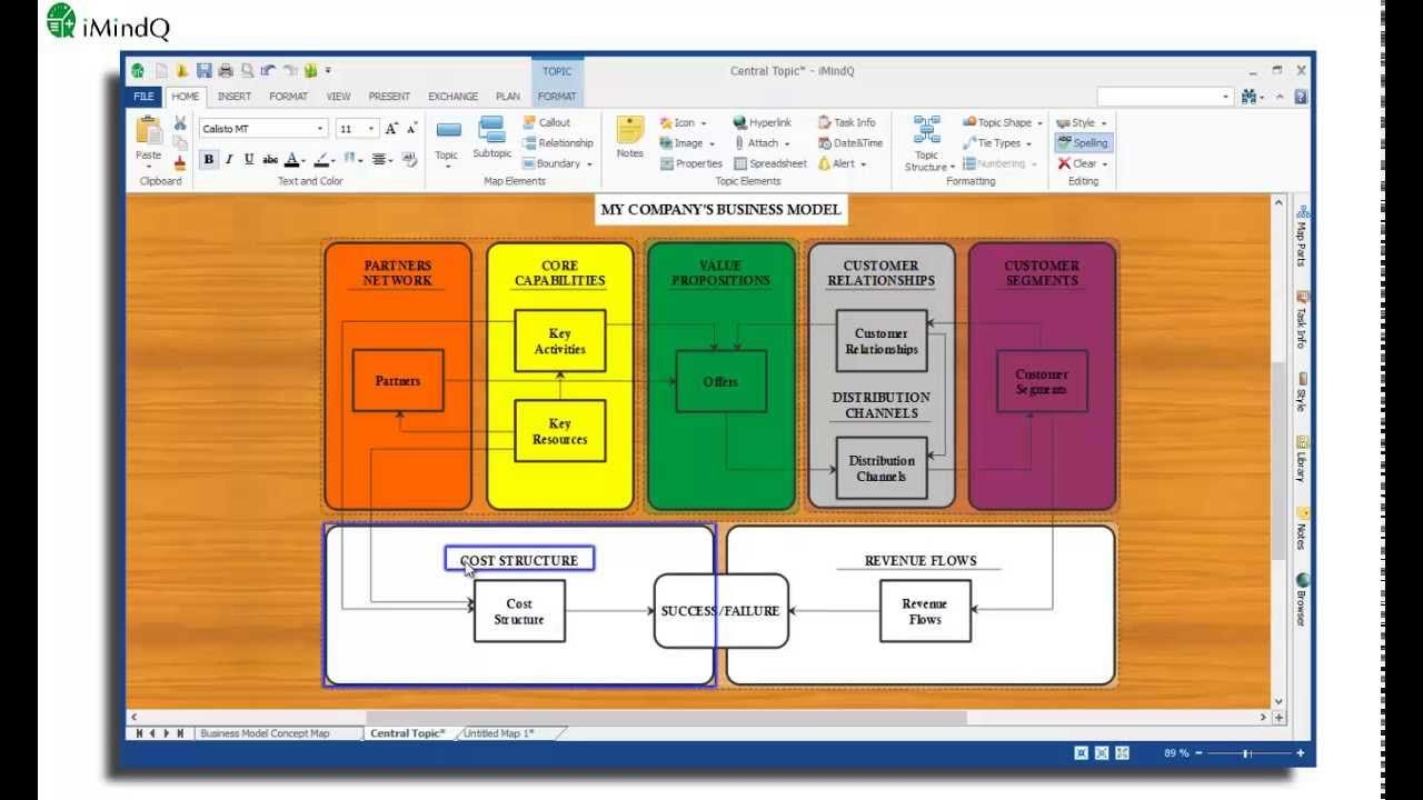 Present your business model with a concept map
