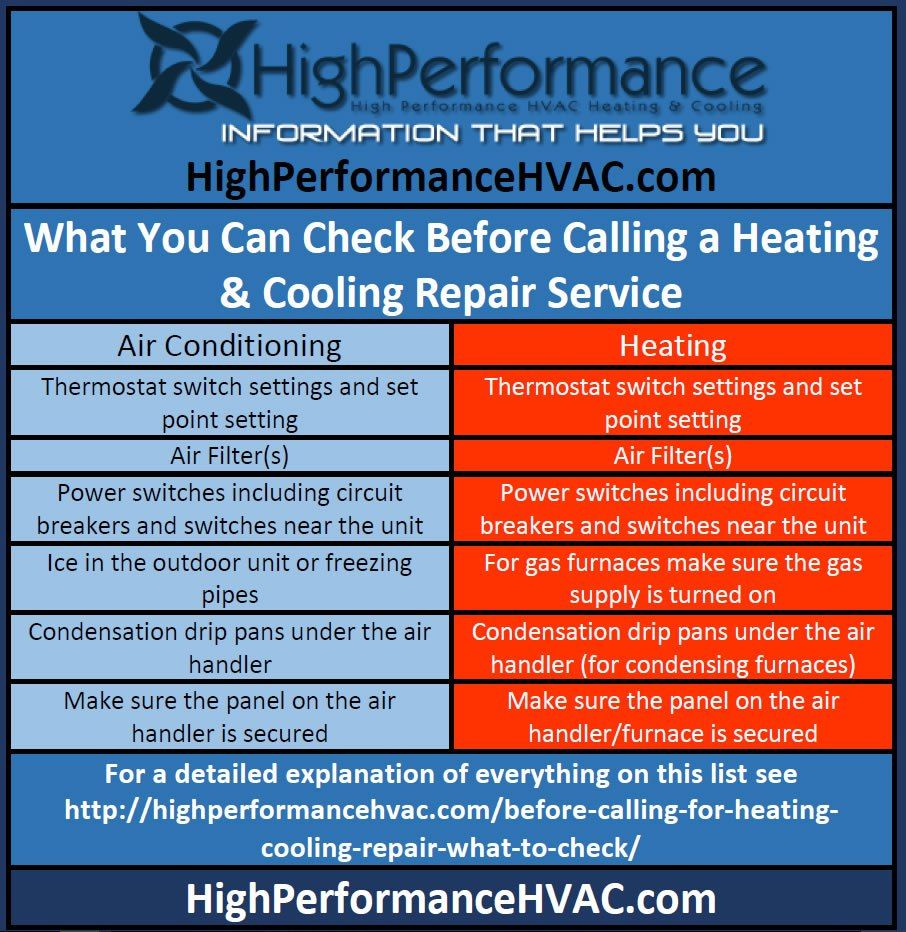 Before Calling Heating Cooling Repair Service Checklist