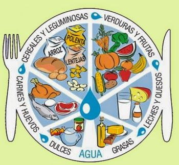 comida salutífero maternity diabeticos tipo 1