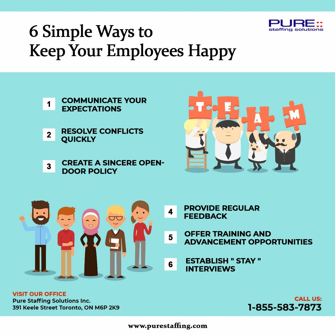 Pure Staffing Solutions Employment agency, Placement