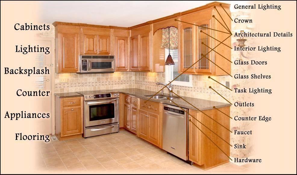 Kosten Für Küchenschränke Küchen Kosten Für Küchenschränke ist ein ...