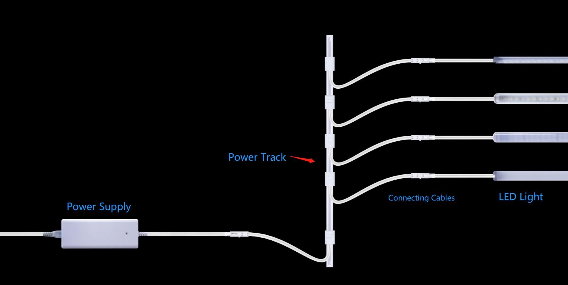 Ul Approved Dc Power Track For Shelf Lighting Led Strips