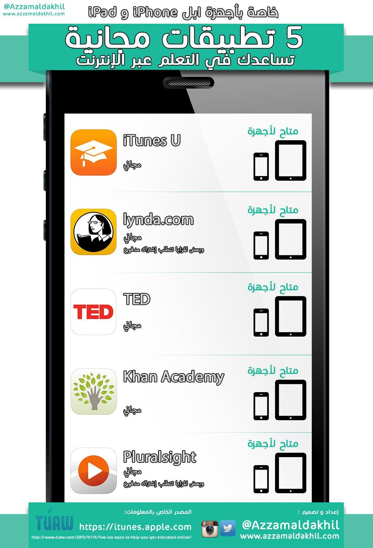 5 تطبيقات مجانية تساعدك في التعلم عبر الإنترنت ايباد ايفون ابل Http Azzamaldakhil Com Azzam 2013 11 2 Learning Websites Language Learning Apps Study Apps