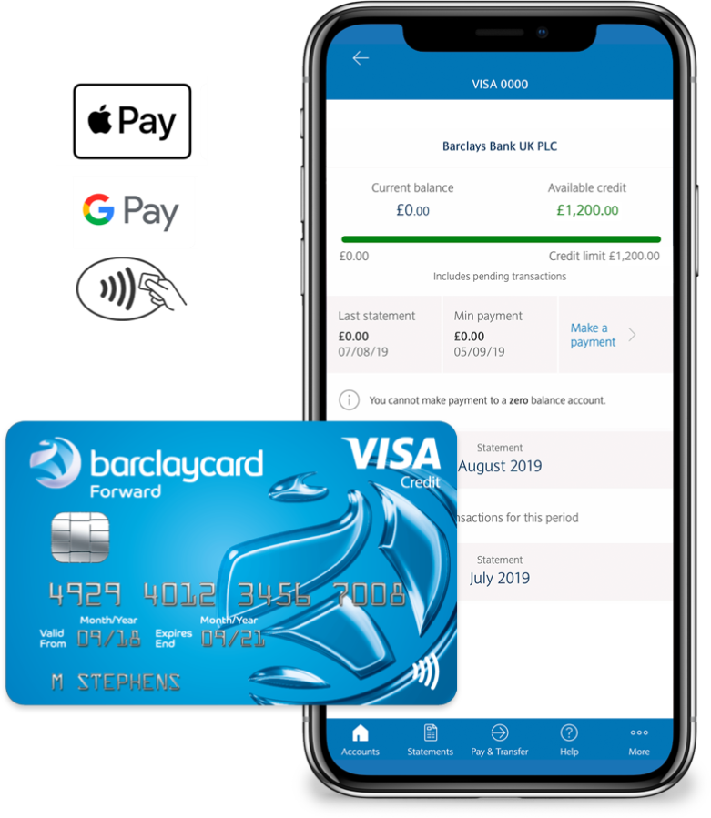 Free Credit Card Numbers Generator April 2020 With Money