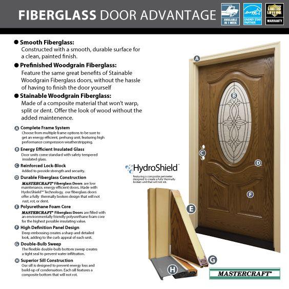 Advantages Of Mastercraft Fiberglass Doors Fiberglass Door